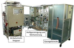 Versuchsaufbau CO2freeSNG