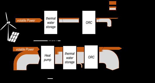 Energiefließbild EnCN TP1.1